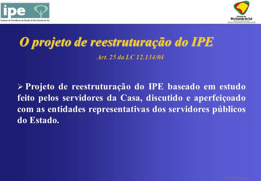 31/12/2013 22:30 O projeto de reestruturação do IPE Art. 25 da LC 12.134/04 Projeto de reestruturação do IPE baseado em estudo feito pelos servidores