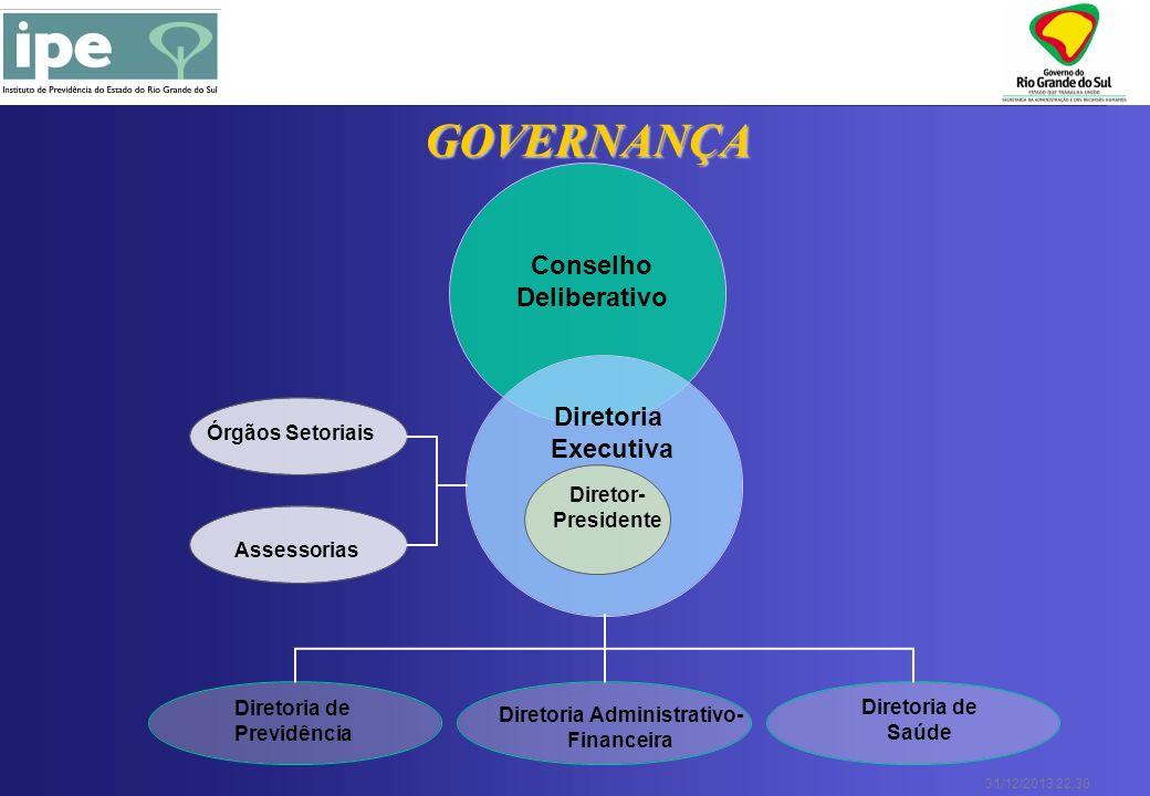 31/12/2013 22:30 Diretor- Presidente Assessorias Diretoria de Saúde Diretoria de Previdência Diretoria Administrativo- Financeira Diretoria Executiva