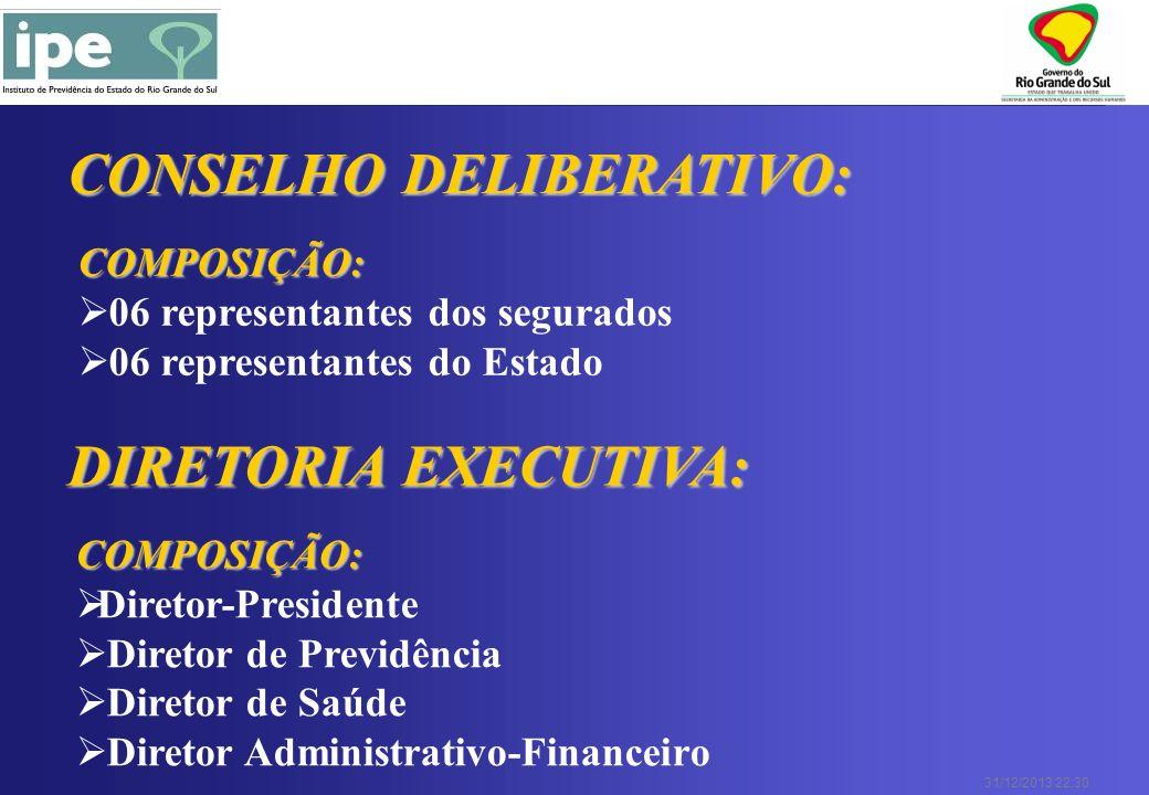 31/12/2013 22:30 COMPOSIÇÃO: 06 representantes dos segurados 06 representantes do Estado CONSELHO DELIBERATIVO: DIRETORIA EXECUTIVA: COMPOSIÇÃO: Diret