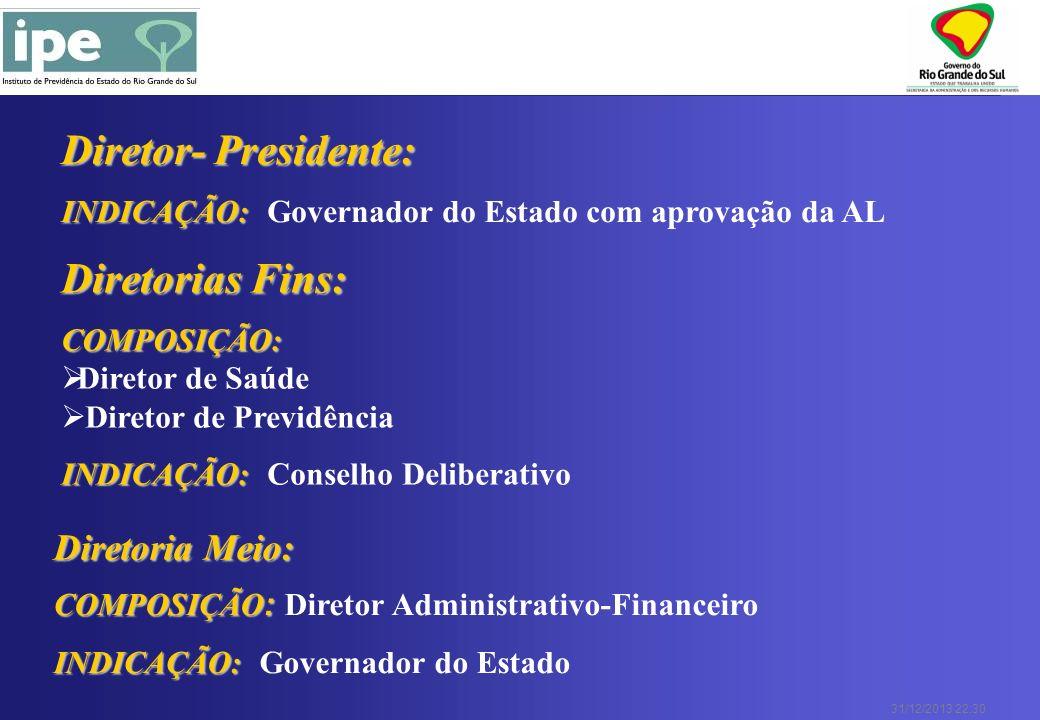 31/12/2013 22:30 INDICAÇÃO: INDICAÇÃO: Governador do Estado com aprovação da AL Diretor- Presidente: Diretorias Fins: COMPOSIÇÃO: Diretor de Saúde Dir