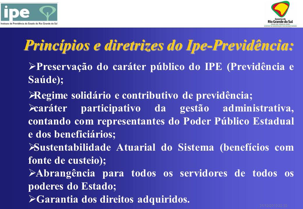 31/12/2013 22:30 Princípios e diretrizes do Ipe-Previdência: Preservação do caráter público do IPE (Previdência e Saúde); Regime solidário e contribut