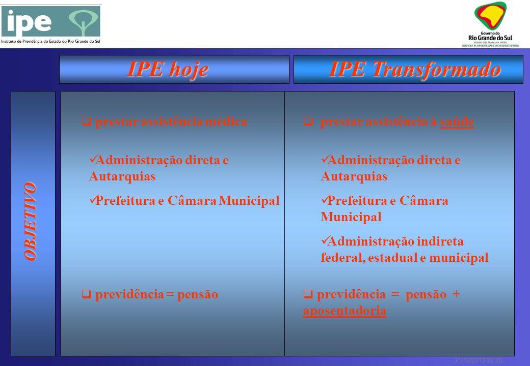 31/12/2013 22:30 IPE Transformado IPE hoje OBJETIVO prestar assistência médica Administração direta e Autarquias Prefeitura e Câmara Municipal previdê