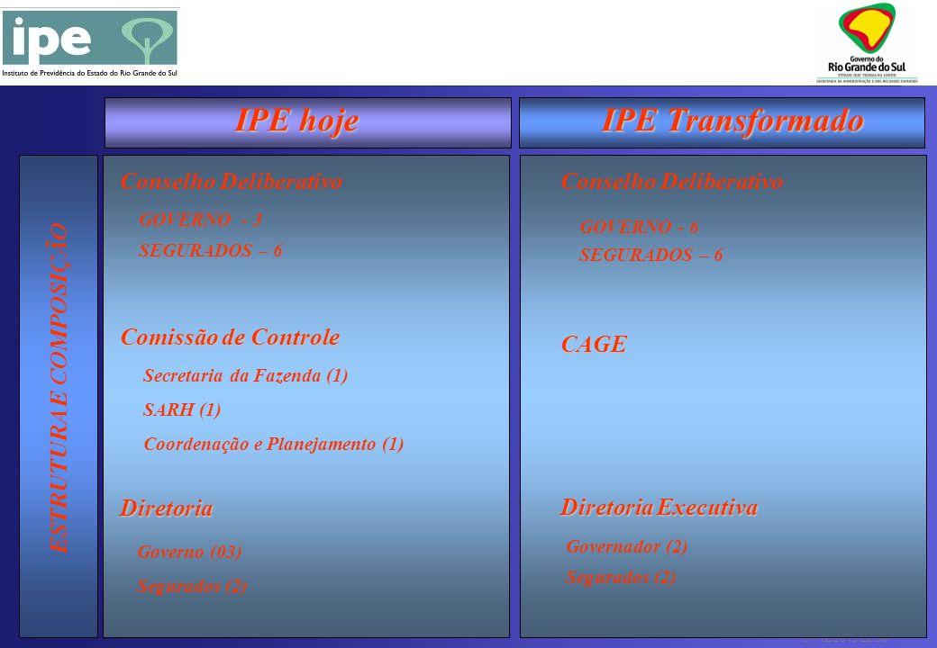 31/12/2013 22:30 ESTRUTURA E COMPOSIÇÃO Comissão de Controle Diretoria Conselho Deliberativo CAGE Diretoria Executiva Conselho Deliberativo GOVERNO -