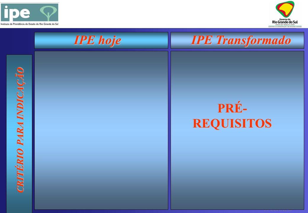 31/12/2013 22:30 CRITÉRIO PARA INDICAÇÃO IPE Transformado IPE hoje PRÉ- REQUISITOS