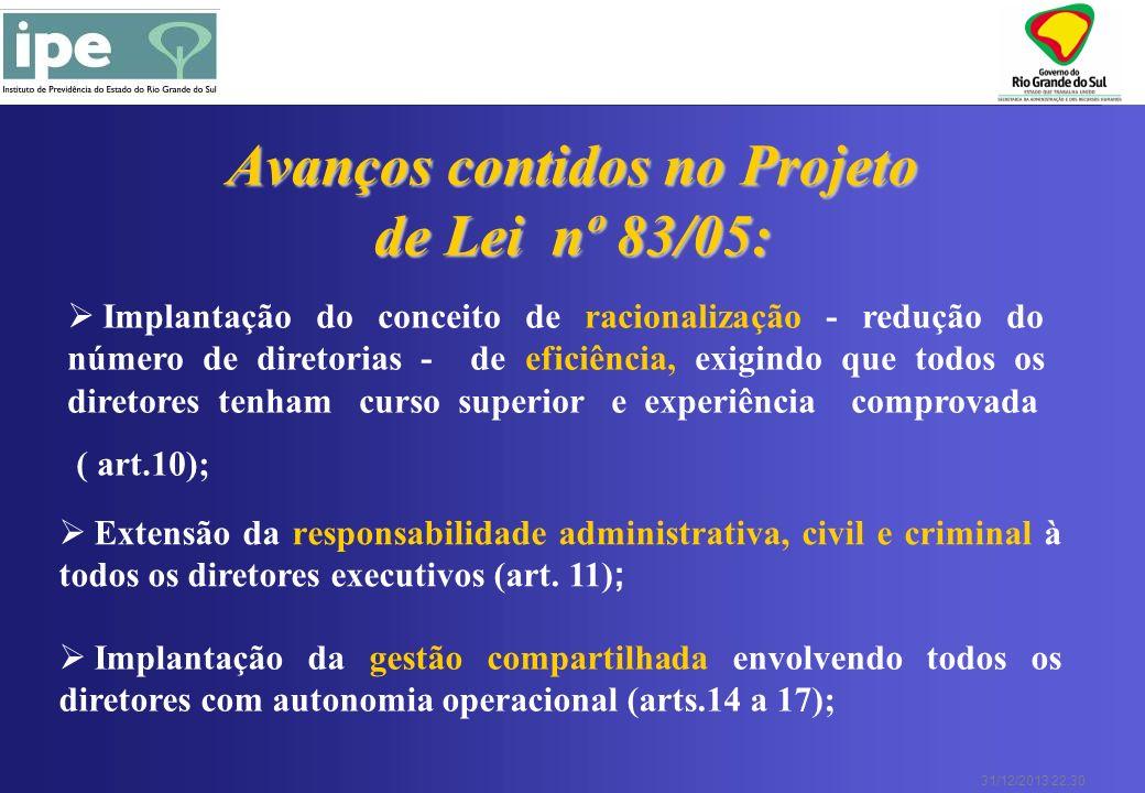 31/12/2013 22:30 Avanços contidos no Projeto de Lei nº 83/05: Extensão da responsabilidade administrativa, civil e criminal à todos os diretores execu