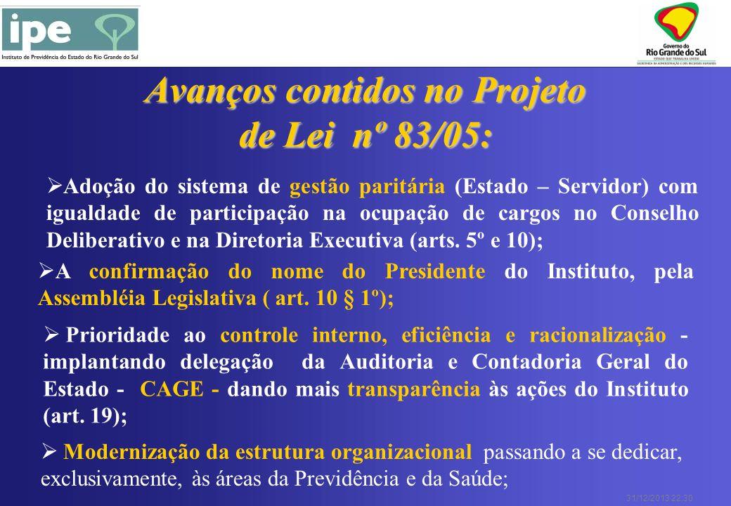 31/12/2013 22:30 Avanços contidos no Projeto de Lei nº 83/05: A confirmação do nome do Presidente do Instituto, pela Assembléia Legislativa ( art. 10