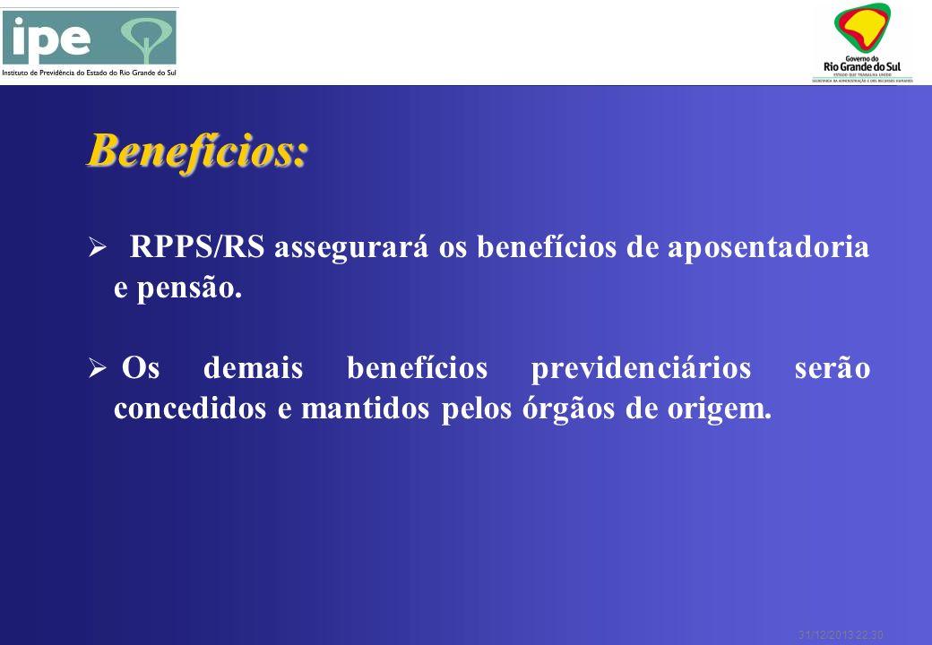 31/12/2013 22:30 Contribuição do servidor ao RPPS/RS = 11 %; Contribuição do ente = 22% mais eventuais diferenças.