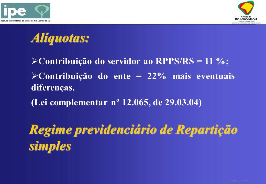 31/12/2013 22:30 Contribuição do servidor ao RPPS/RS = 11 %; Contribuição do ente = 22% mais eventuais diferenças. (Lei complementar nº 12.065, de 29.