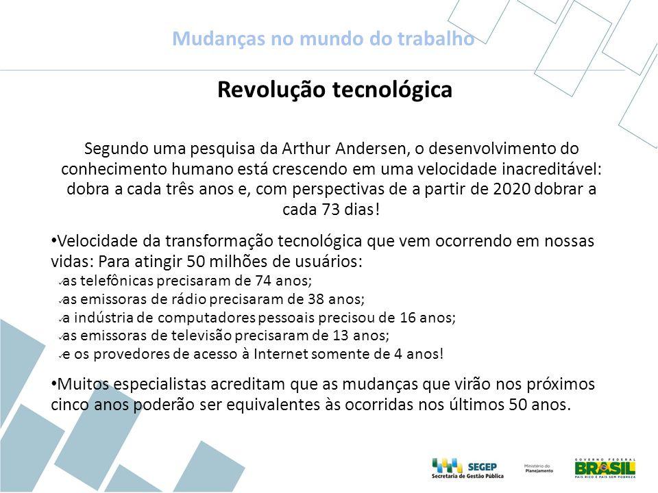 Mudanças no mundo do trabalho Revolução tecnológica Segundo uma pesquisa da Arthur Andersen, o desenvolvimento do conhecimento humano está crescendo e