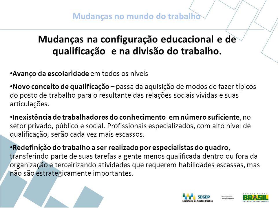 Mudanças na configuração educacional e de qualificação e na divisão do trabalho. Avanço da escolaridade em todos os níveis Novo conceito de qualificaç
