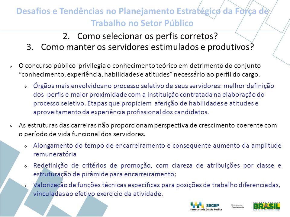 Desafios e Tendências no Planejamento Estratégico da Força de Trabalho no Setor Público O concurso público privilegia o conhecimento teórico em detrim