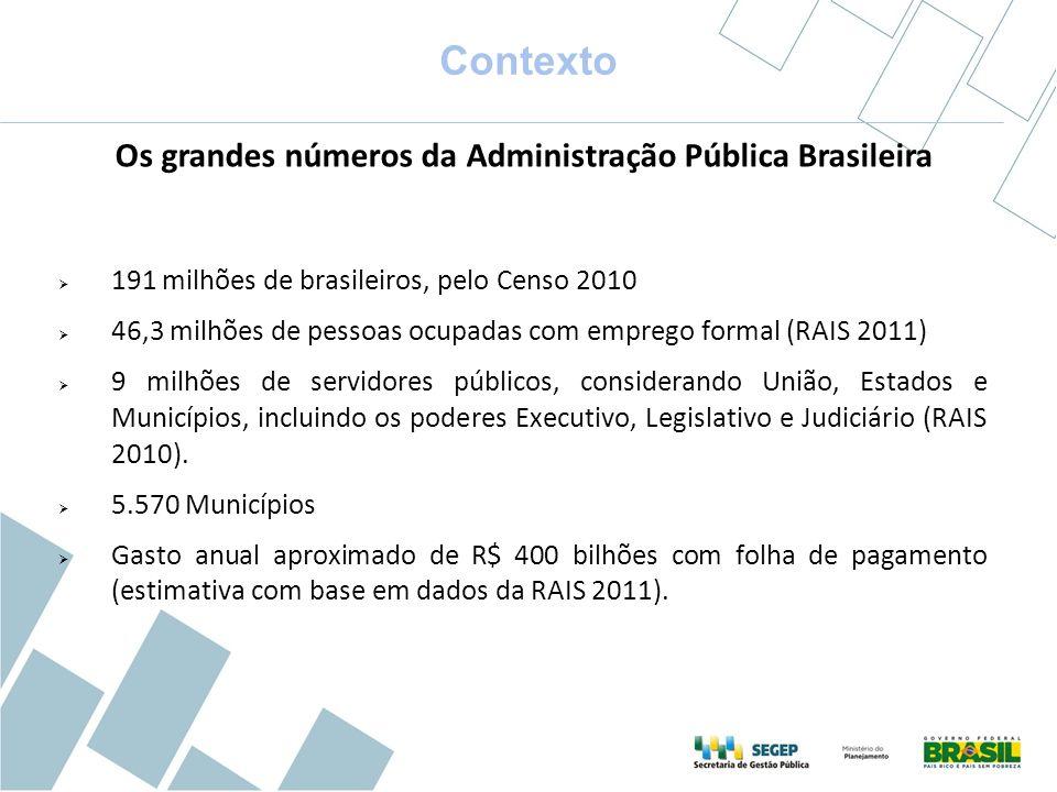 191 milhões de brasileiros, pelo Censo 2010 46,3 milhões de pessoas ocupadas com emprego formal (RAIS 2011) 9 milhões de servidores públicos, consider