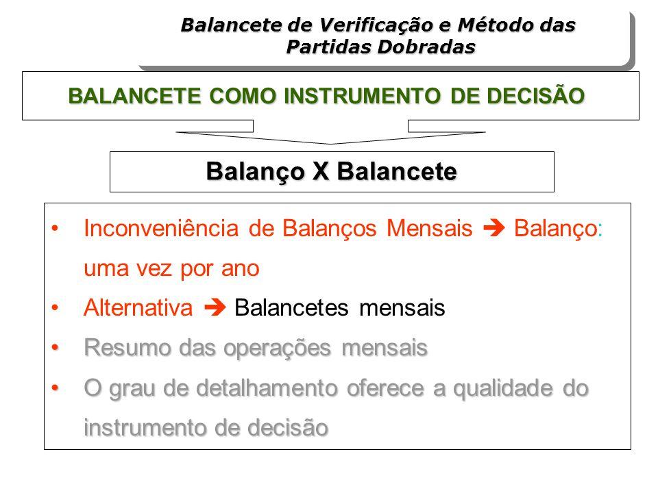 Inconveniência de Balanços Mensais Balanço: uma vez por ano Alternativa Balancetes mensais Resumo das operações mensaisResumo das operações mensais O
