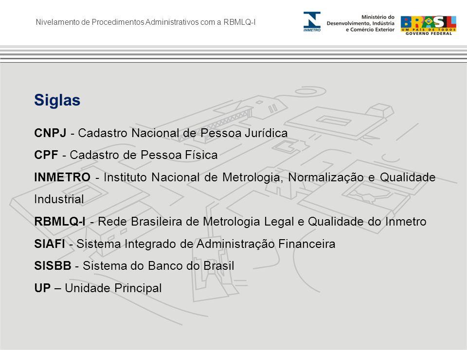 Nivelamento de Procedimentos Administrativos com a RBMLQ-I Siglas CNPJ - Cadastro Nacional de Pessoa Jurídica CPF - Cadastro de Pessoa Física INMETRO