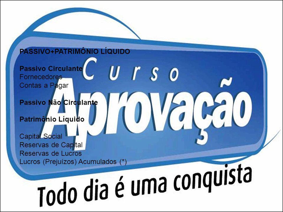 PASSIVO+PATRIMÔNIO LÍQUIDO Passivo Circulante Fornecedores Contas a Pagar Passivo Não Circulante Patrimônio Líquido Capital Social Reservas de Capital