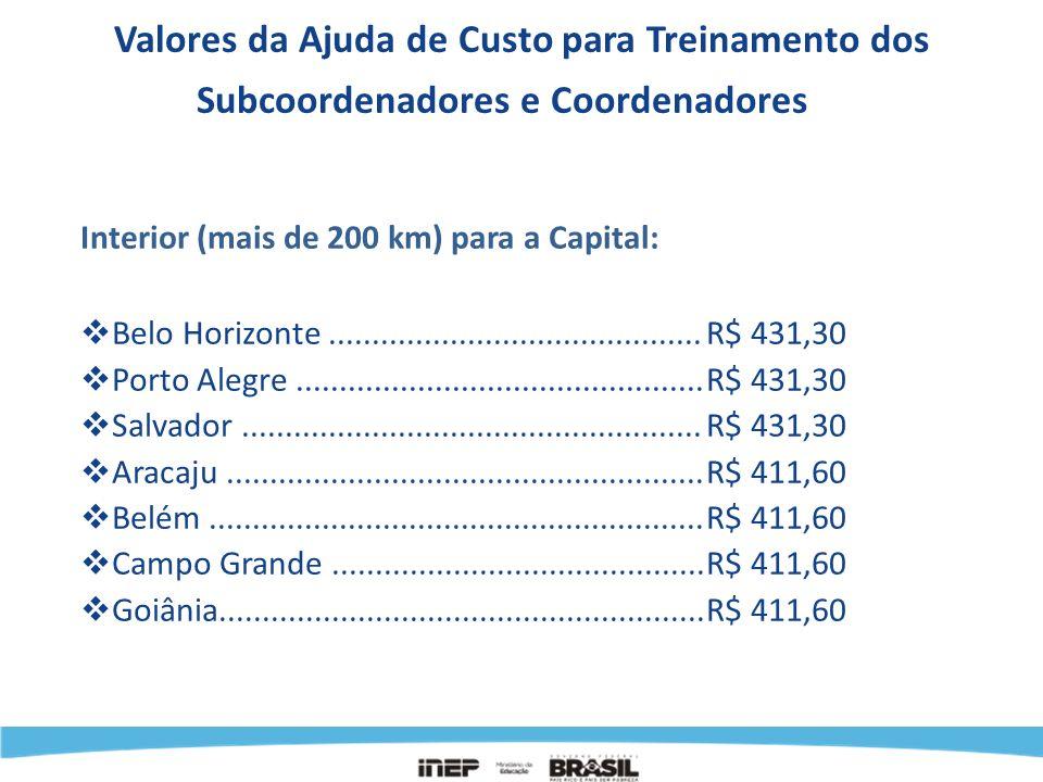 Valores da Ajuda de Custo para Treinamento dos Subcoordenadores e Coordenadores Interior (mais de 200 km) para a Capital: Palmas........................................................R$ 411,60 Porto Velho................................................R$ 411,60 São Luis......................................................R$ 411,60 Teresina.......................................................R$ 411,60 Vitória........................................................R$ 411,60 Brasília........................................................R$ 90,00