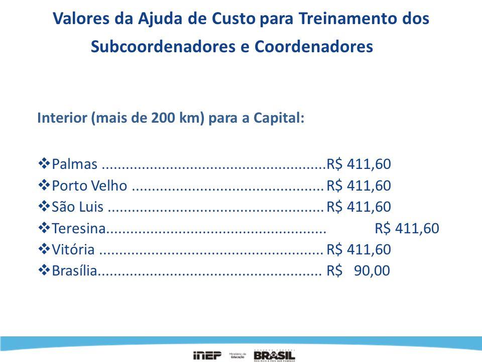 Valores da Ajuda de Custo para Treinamento dos Subcoordenadores e Coordenadores No próprio município.............................R$ 90,00 Interior para a Capital entre 80 km e 200 km............................R$ 250,00 Interior para a Capital até 80 km..........R$ 150,00 As excepcionalidades serão tratadas caso a caso.