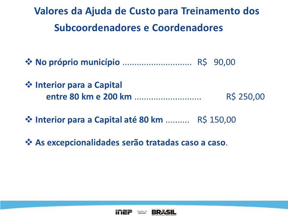 Valor da Ajuda de Custo para o treinamento - Aplicadores R$ 15,00