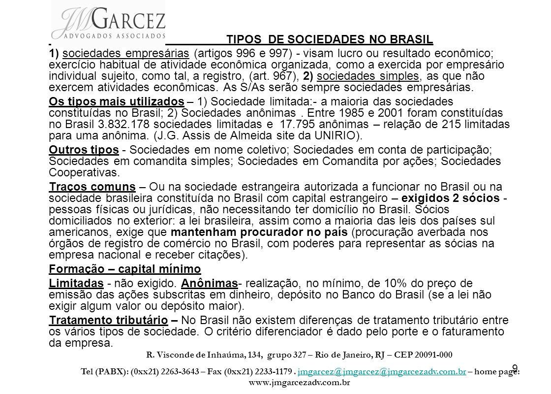 20 GERENTES OU ADMINISTRADORES ESTRANGEIROS NO BRASIL Não há restrições que os administradores das sociedades possam ser estrangeiros.