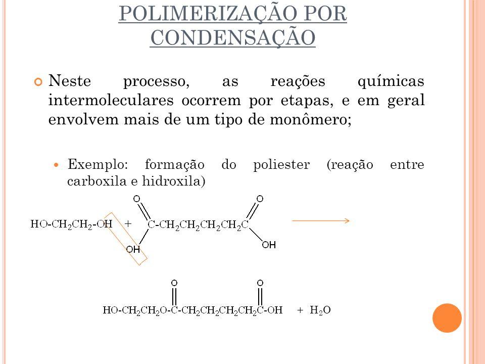 POLIMERIZAÇÃO POR CONDENSAÇÃO Neste processo, as reações químicas intermoleculares ocorrem por etapas, e em geral envolvem mais de um tipo de monômero