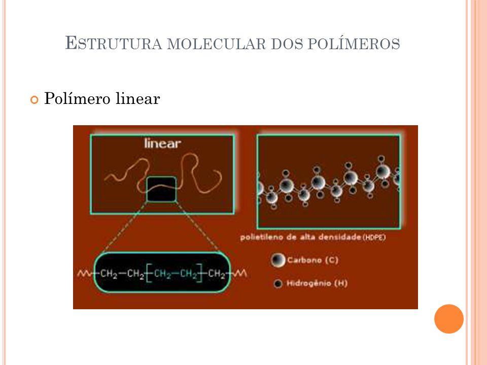 E STRUTURA MOLECULAR DOS POLÍMEROS Polímero linear