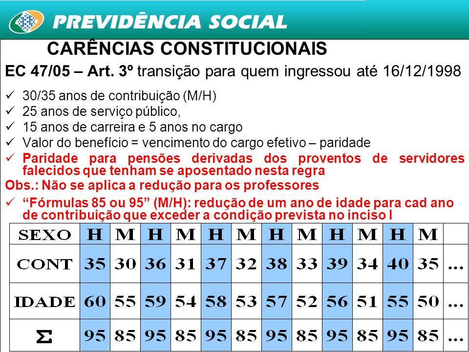 13 CARÊNCIAS CONSTITUCIONAIS EC 47/05 – Art. 3º transição para quem ingressou até 16/12/1998 30/35 anos de contribuição (M/H) 25 anos de serviço públi