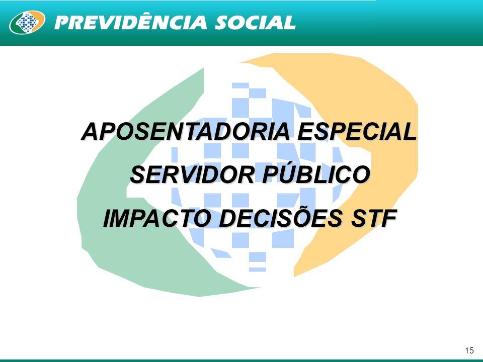 15 APOSENTADORIA ESPECIAL SERVIDOR PÚBLICO IMPACTO DECISÕES STF