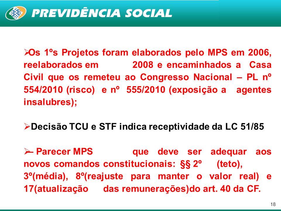 18 Os 1ºs Projetos foram elaborados pelo MPS em 2006, reelaborados em 2008 e encaminhados a Casa Civil que os remeteu ao Congresso Nacional – PL nº 55