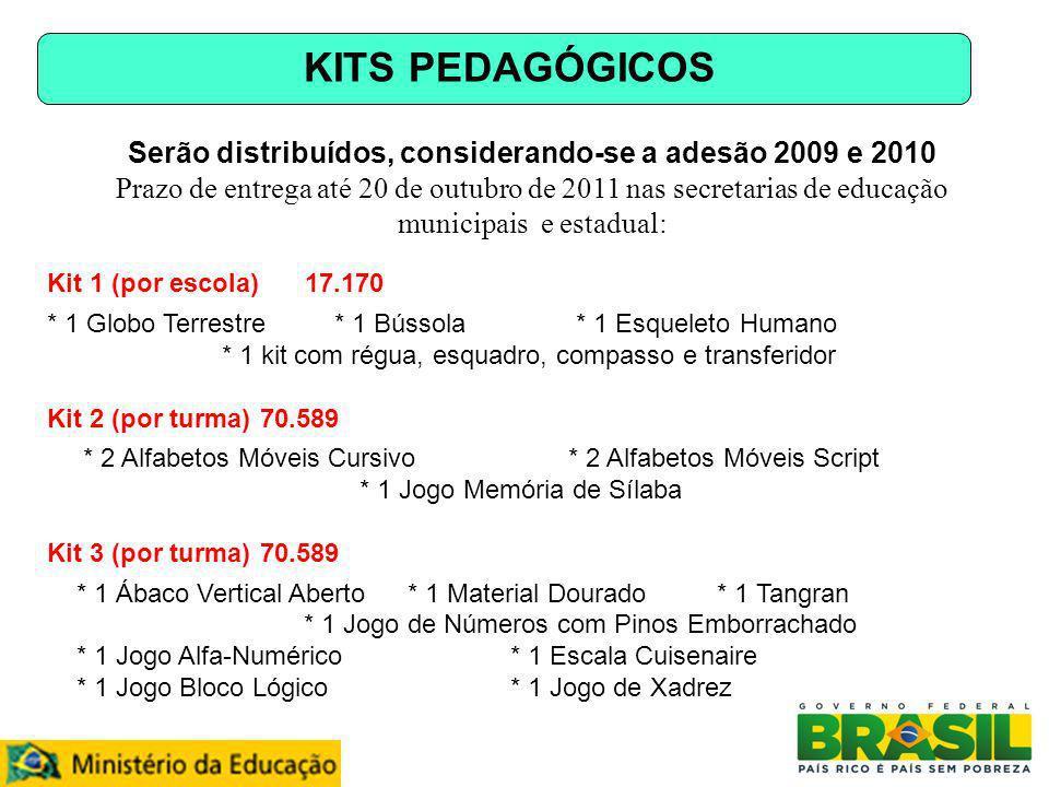 KITS PEDAGÓGICOS Serão distribuídos, considerando-se a adesão 2009 e 2010 Prazo de entrega até 20 de outubro de 2011 nas secretarias de educação munic
