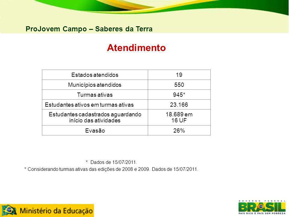 ProJovem Campo – Saberes da Terra Atendimento * Dados de 15/07/2011. * Considerando turmas ativas das edições de 2008 e 2009. Dados de 15/07/2011. Est