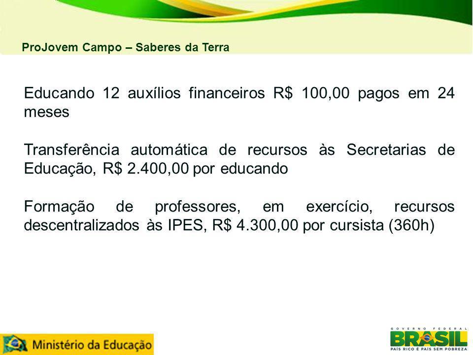 ProJovem Campo – Saberes da Terra Educando 12 auxílios financeiros R$ 100,00 pagos em 24 meses Transferência automática de recursos às Secretarias de