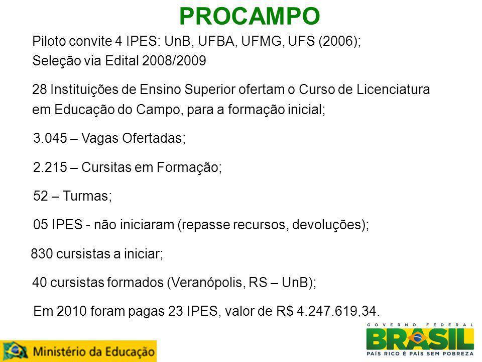 PROCAMPO Piloto convite 4 IPES: UnB, UFBA, UFMG, UFS (2006); Seleção via Edital 2008/2009 28 Instituições de Ensino Superior ofertam o Curso de Licenc