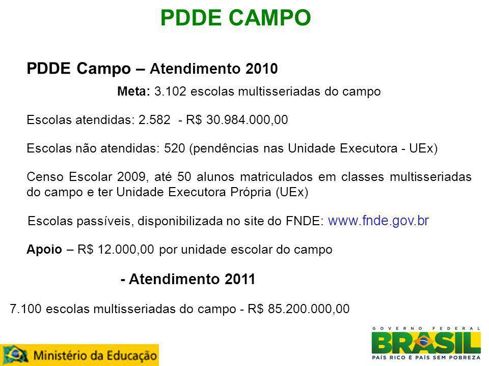 PDDE CAMPO PDDE Campo – Atendimento 2010 Meta: 3.102 escolas multisseriadas do campo Escolas atendidas: 2.582 - R$ 30.984.000,00 Escolas não atendidas
