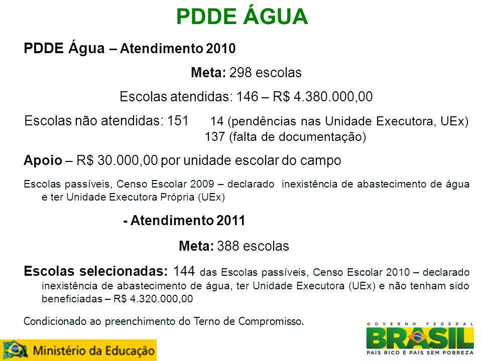 PDDE ÁGUA PDDE Água – Atendimento 2010 Meta: 298 escolas Escolas atendidas: 146 – R$ 4.380.000,00 Escolas não atendidas: 151 14 (pendências nas Unidad