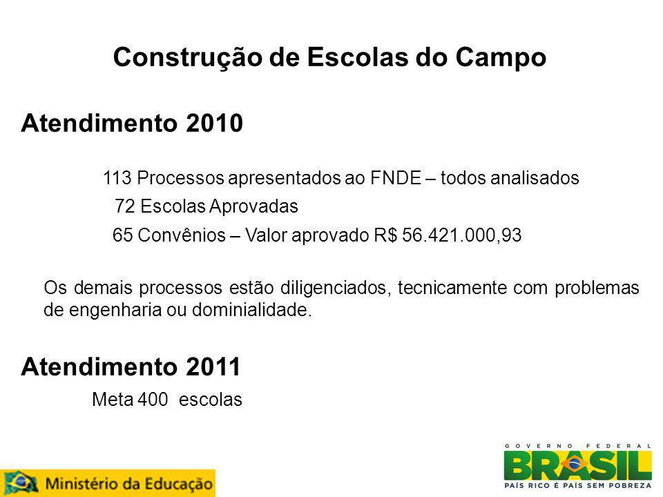 Construção de Escolas do Campo Atendimento 2010 113 Processos apresentados ao FNDE – todos analisados 72 Escolas Aprovadas 65 Convênios – Valor aprova