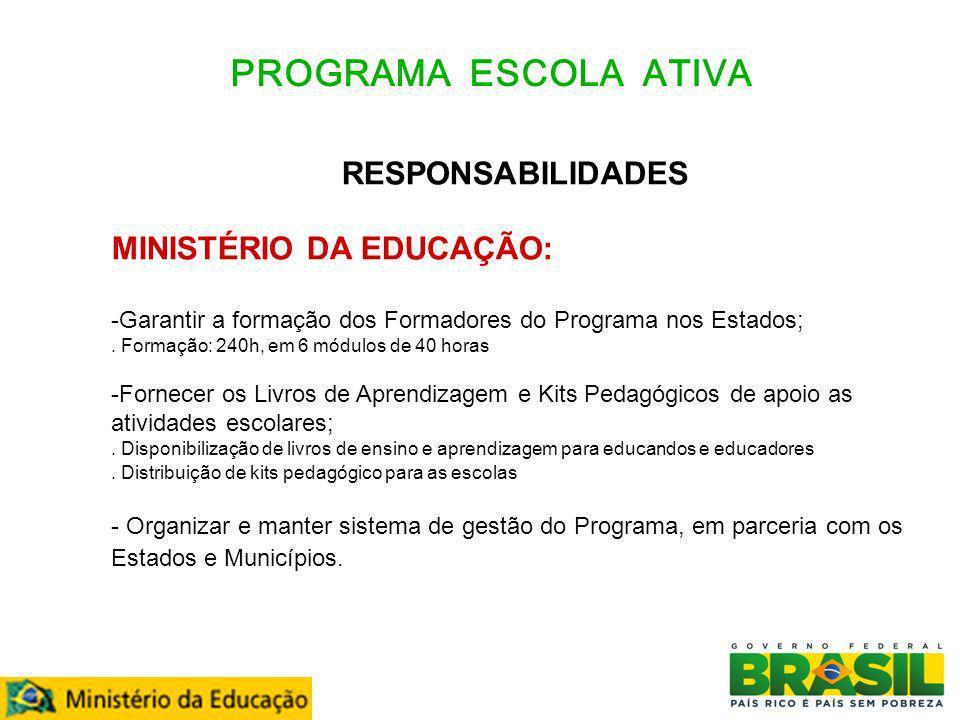 PROGRAMA ESCOLA ATIVA RESPONSABILIDADES MINISTÉRIO DA EDUCAÇÃO: -Garantir a formação dos Formadores do Programa nos Estados;. Formação: 240h, em 6 mód