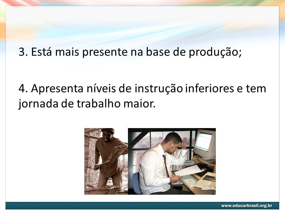 3. Está mais presente na base de produção; 4. Apresenta níveis de instrução inferiores e tem jornada de trabalho maior.