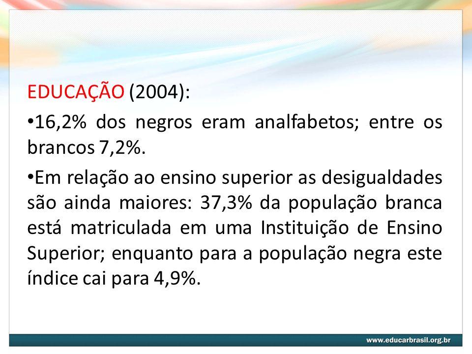 EDUCAÇÃO (2004): 16,2% dos negros eram analfabetos; entre os brancos 7,2%. Em relação ao ensino superior as desigualdades são ainda maiores: 37,3% da