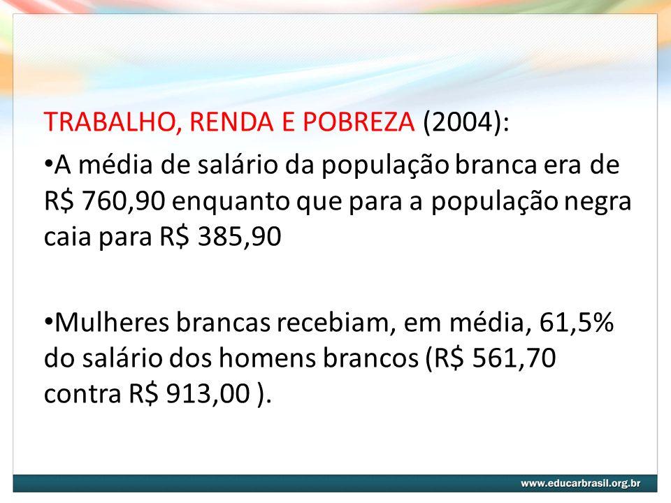TRABALHO, RENDA E POBREZA (2004): A média de salário da população branca era de R$ 760,90 enquanto que para a população negra caia para R$ 385,90 Mulh