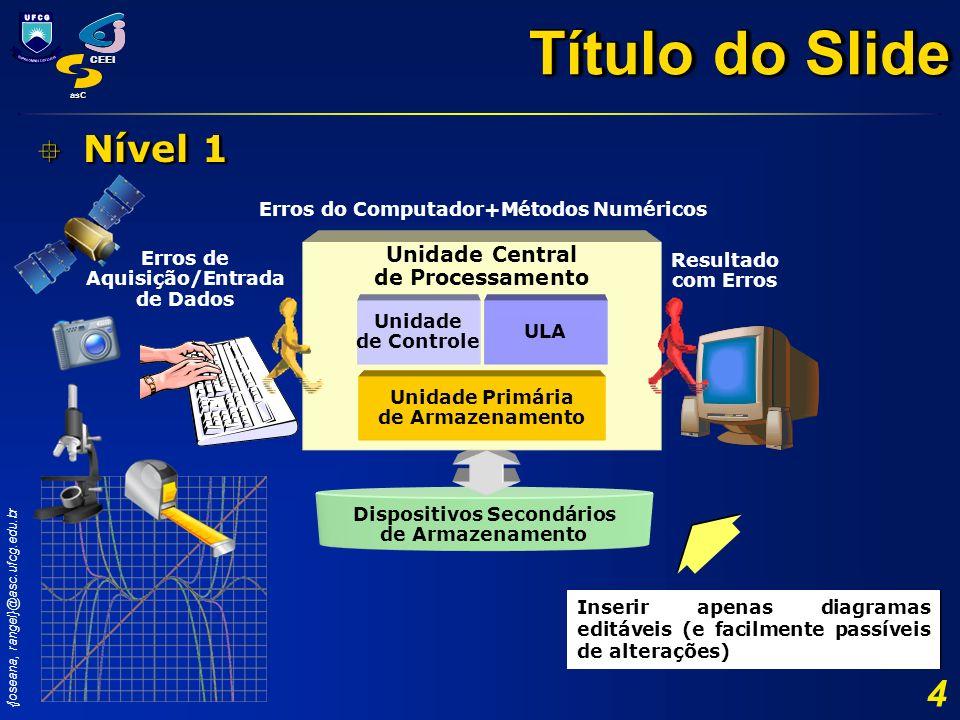 {joseana, rangel}@asc.ufcg.edu.br CEEI asC 4 Nível 1 Nível 1 Dispositivos Secondários de Armazenamento Unidade Central de Processamento Unidade de Con
