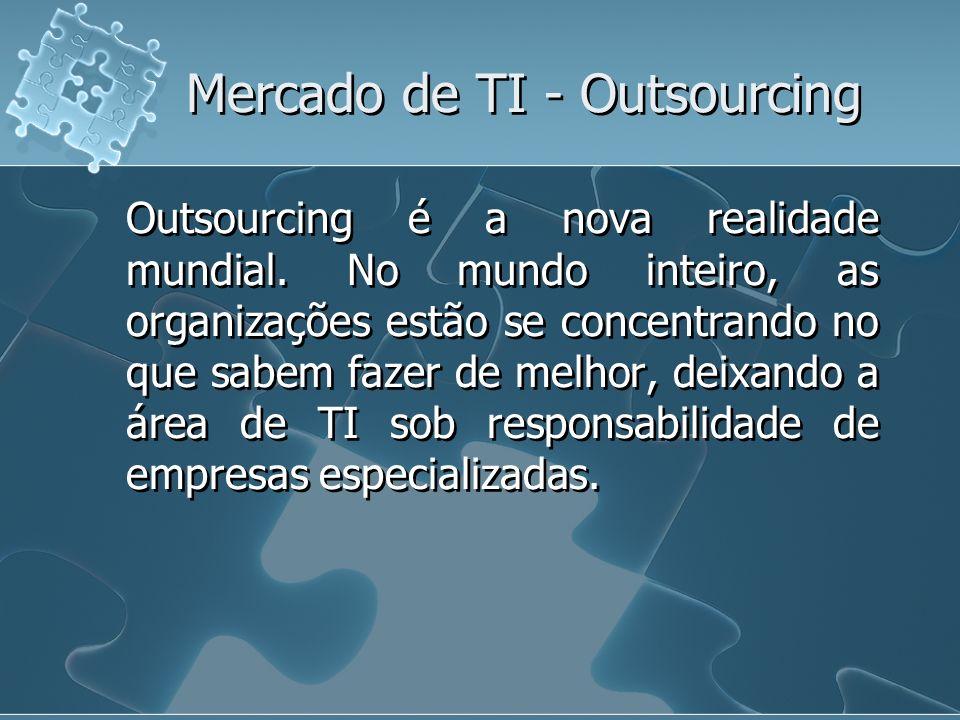 Mercado de TI - Outsourcing Outsourcing é a nova realidade mundial. No mundo inteiro, as organizações estão se concentrando no que sabem fazer de melh