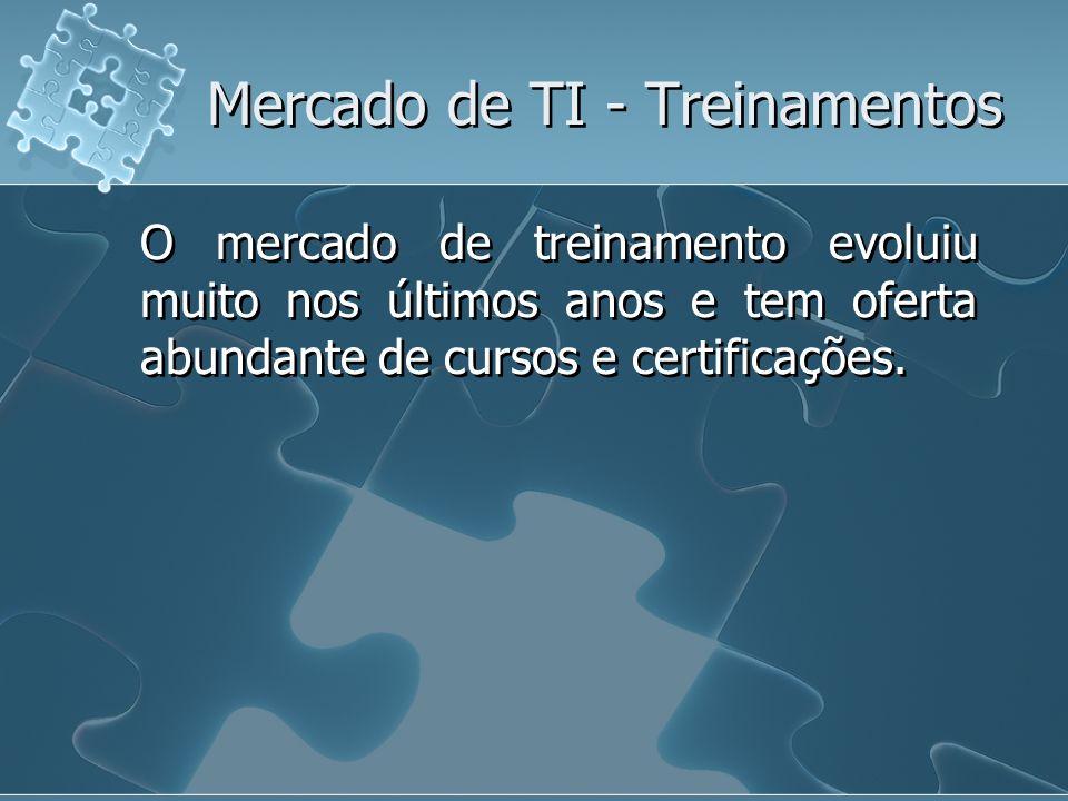 Mercado de TI - Treinamentos O mercado de treinamento evoluiu muito nos últimos anos e tem oferta abundante de cursos e certificações.