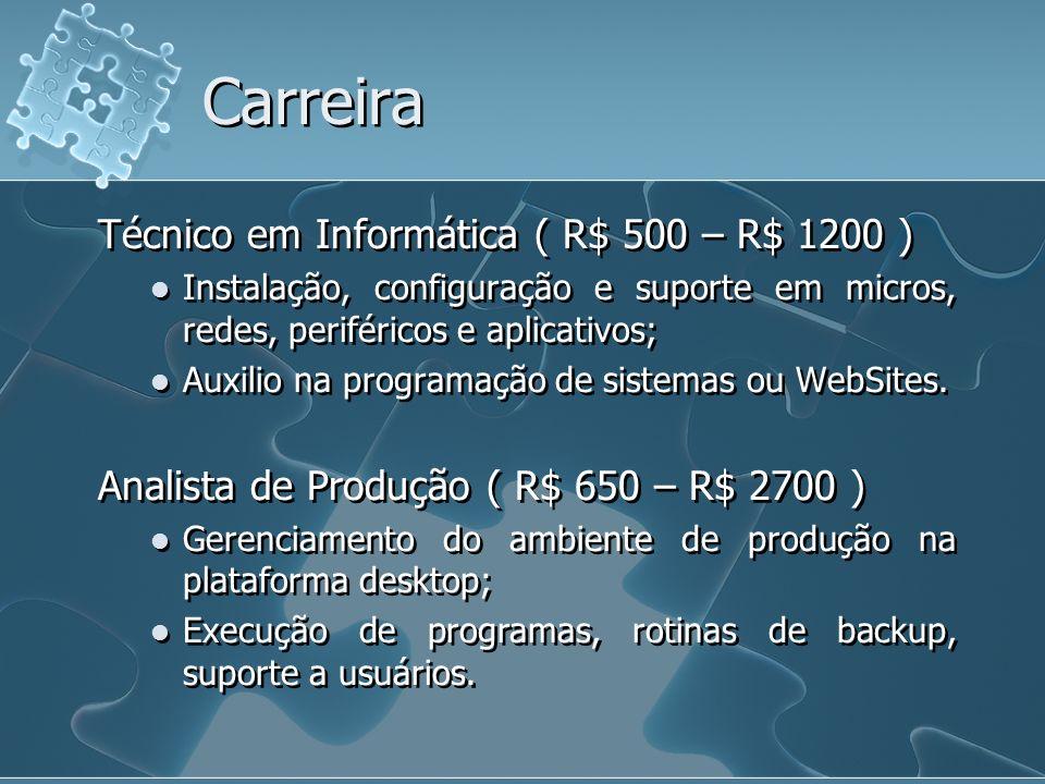 Técnico em Informática ( R$ 500 – R$ 1200 ) Instalação, configuração e suporte em micros, redes, periféricos e aplicativos; Auxilio na programação de