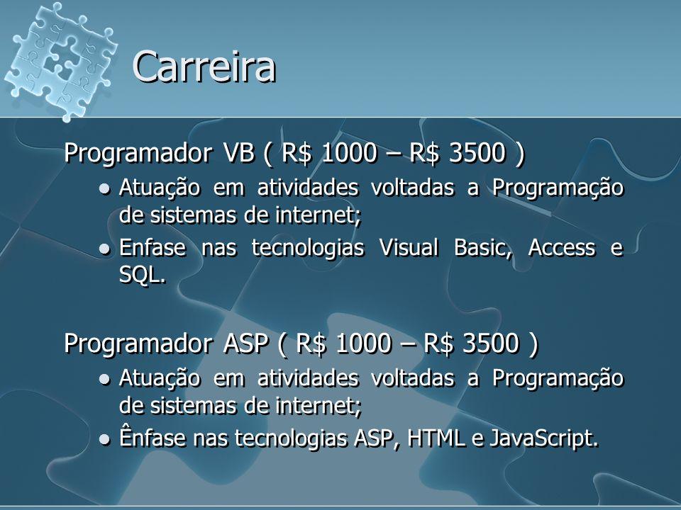 Carreira Programador VB ( R$ 1000 – R$ 3500 ) Atuação em atividades voltadas a Programação de sistemas de internet; Enfase nas tecnologias Visual Basi
