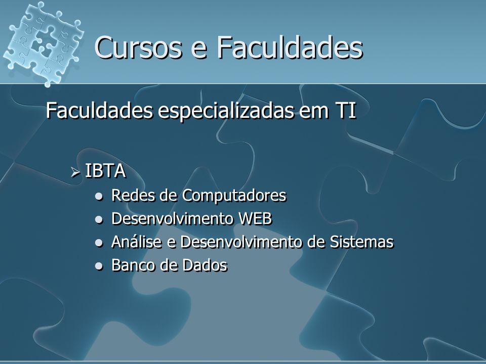 Cursos e Faculdades Faculdades especializadas em TI IBTA Redes de Computadores Desenvolvimento WEB Análise e Desenvolvimento de Sistemas Banco de Dado