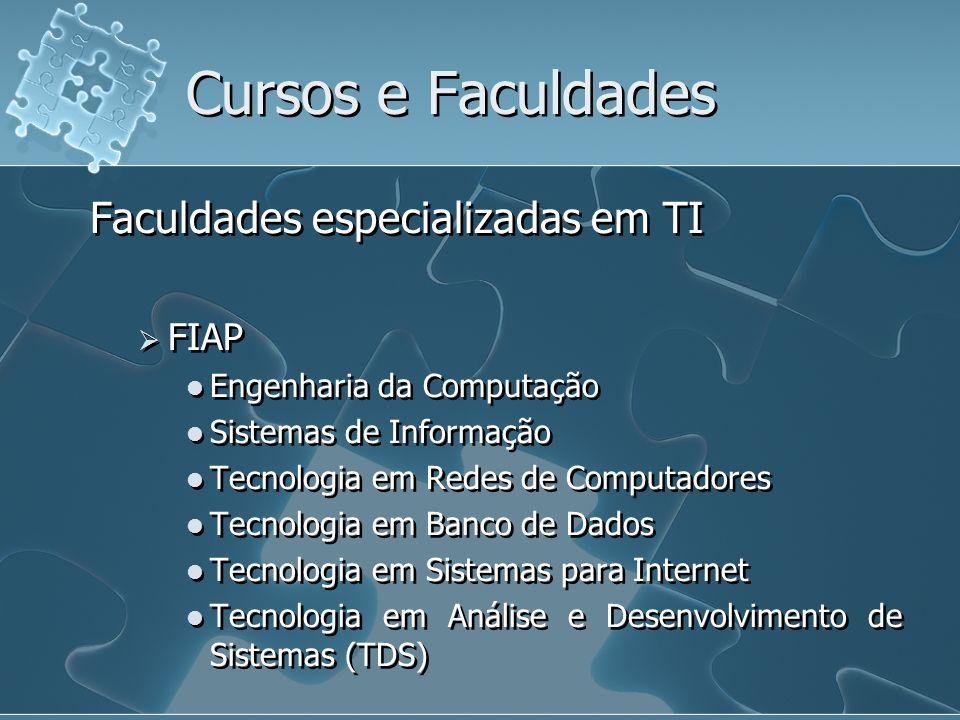 Cursos e Faculdades Faculdades especializadas em TI FIAP Engenharia da Computação Sistemas de Informação Tecnologia em Redes de Computadores Tecnologi