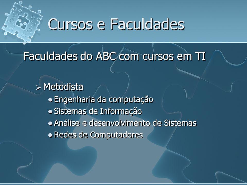 Cursos e Faculdades Faculdades do ABC com cursos em TI Metodista Engenharia da computação Sistemas de Informação Análise e desenvolvimento de Sistemas
