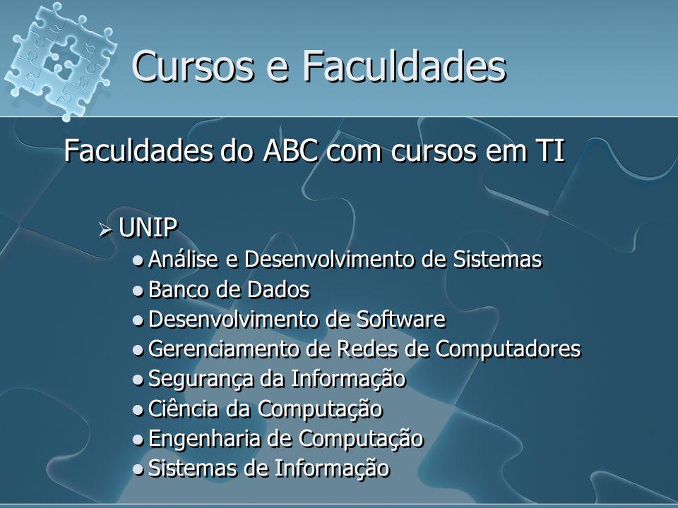 Cursos e Faculdades Faculdades do ABC com cursos em TI UNIP Análise e Desenvolvimento de Sistemas Banco de Dados Desenvolvimento de Software Gerenciam