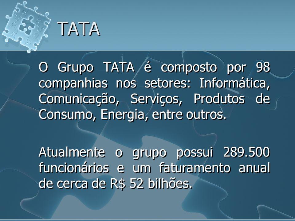 TATA O Grupo TATA é composto por 98 companhias nos setores: Informática, Comunicação, Serviços, Produtos de Consumo, Energia, entre outros. Atualmente