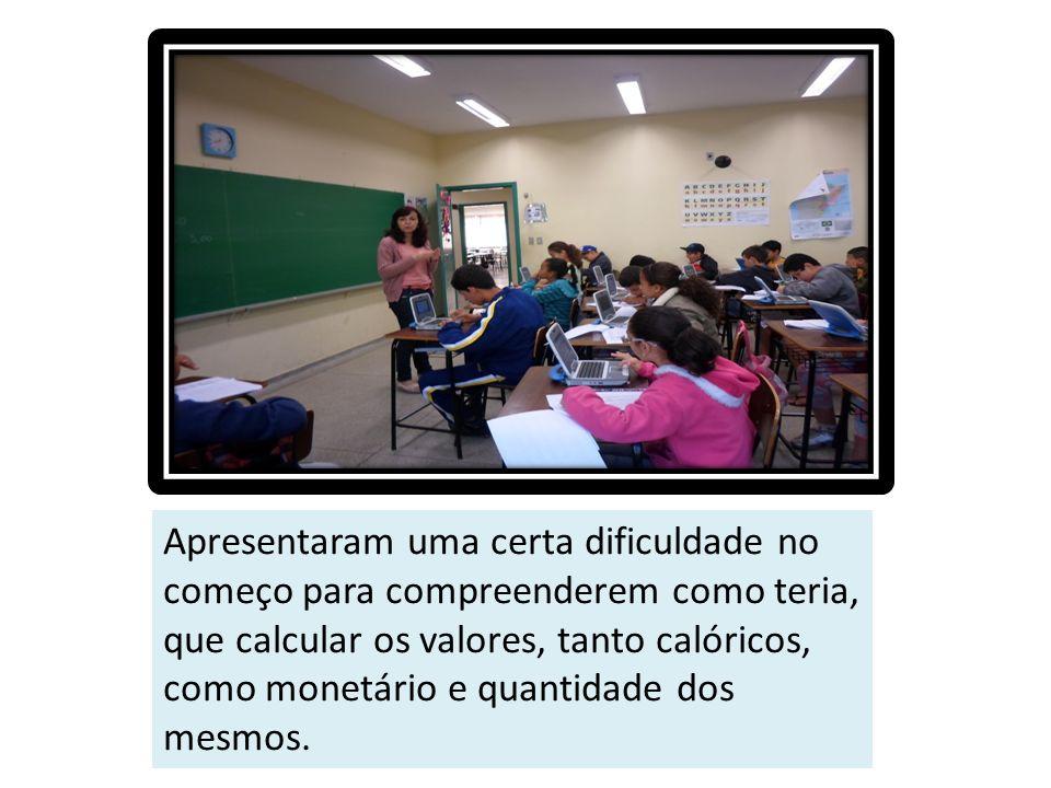 Apresentaram uma certa dificuldade no começo para compreenderem como teria, que calcular os valores, tanto calóricos, como monetário e quantidade dos mesmos.